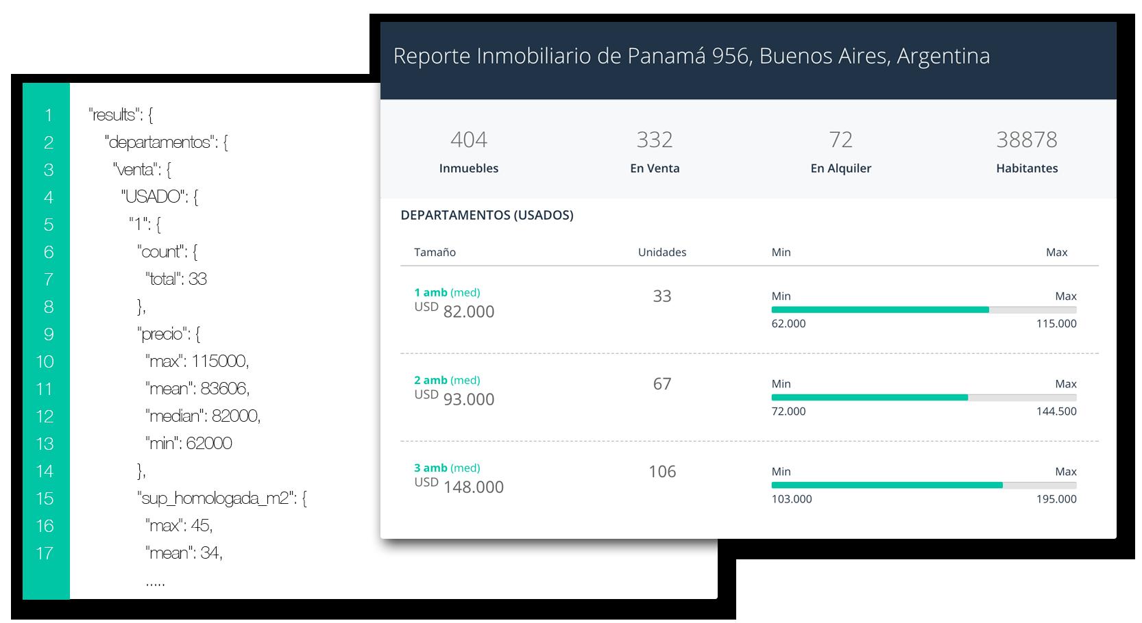 Reporte Inmobiliario Analytics API Ejemplo de codigo y reporte